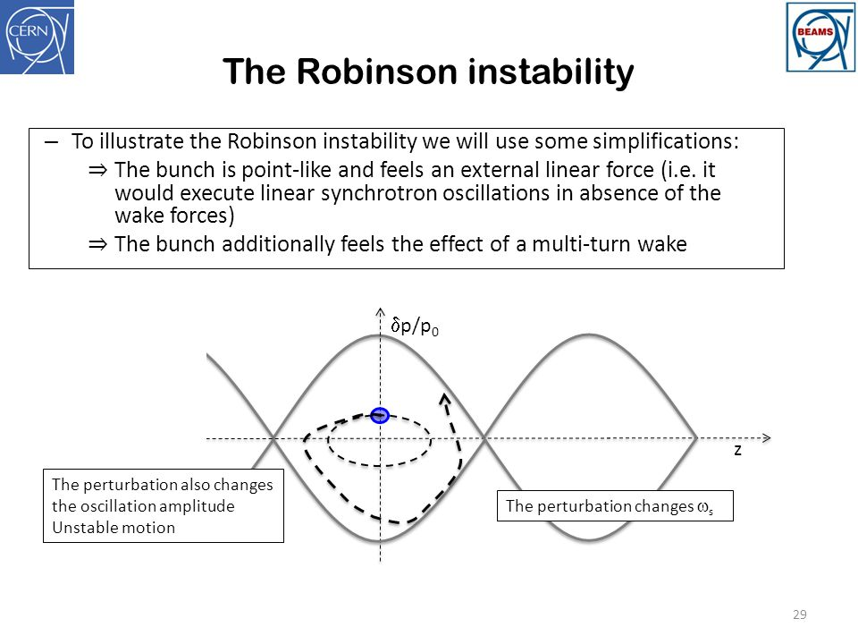 The Robinson instability