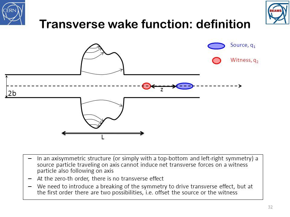 Transverse wake function: definition
