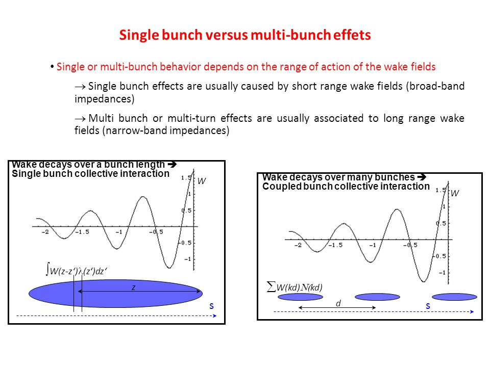 Single bunch versus multi-bunch effets