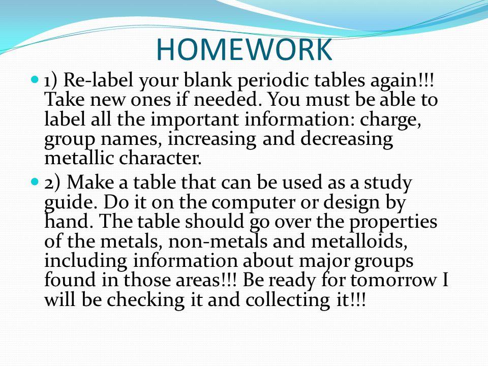 Homework levels increasing