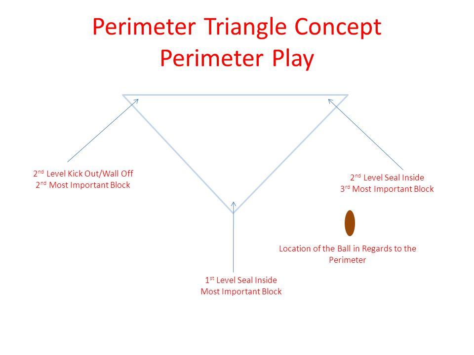 Perimeter Triangle Concept Perimeter Play