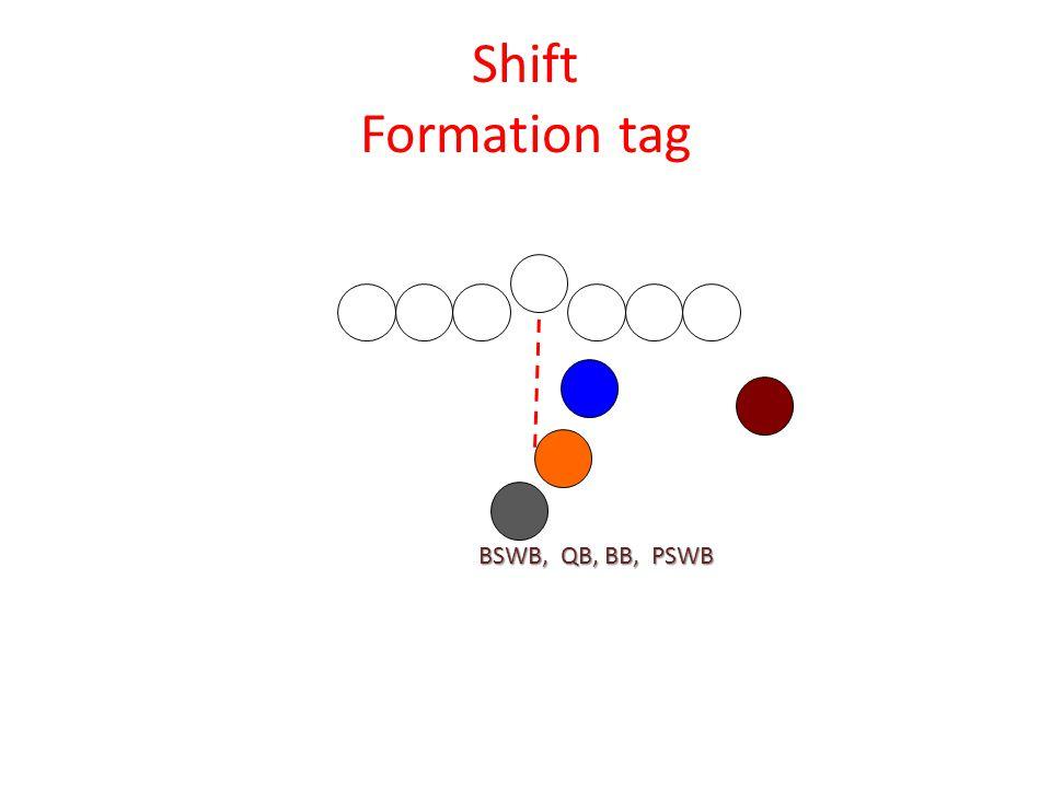 Shift Formation tag BSWB, QB, BB, PSWB