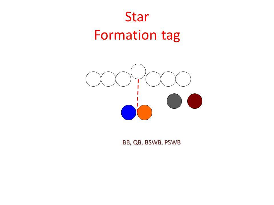 Star Formation tag BB, QB, BSWB, PSWB