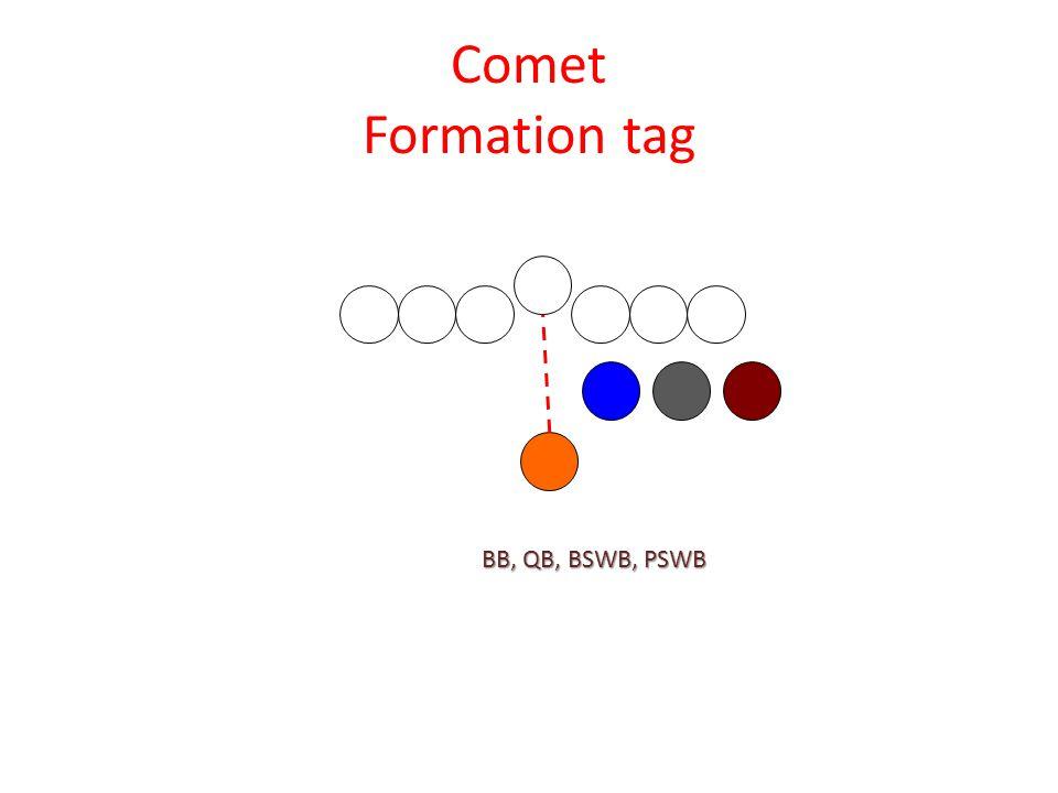 Comet Formation tag BB, QB, BSWB, PSWB