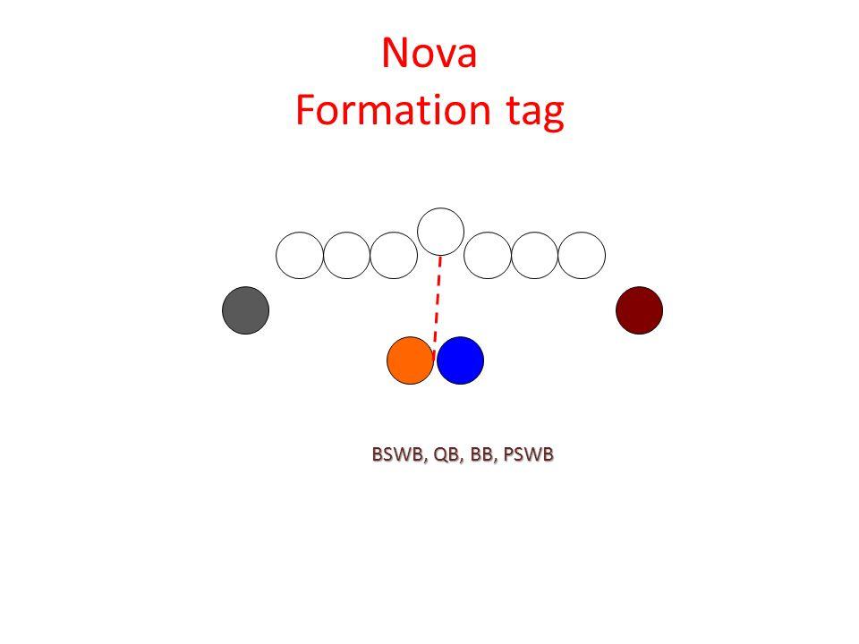 Nova Formation tag BSWB, QB, BB, PSWB