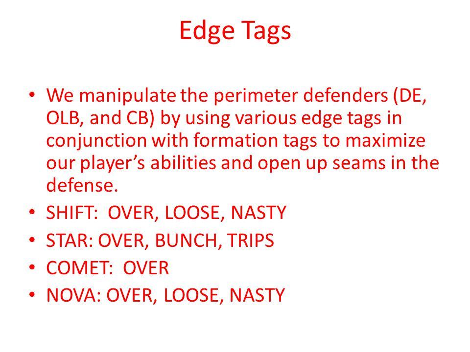 Edge Tags