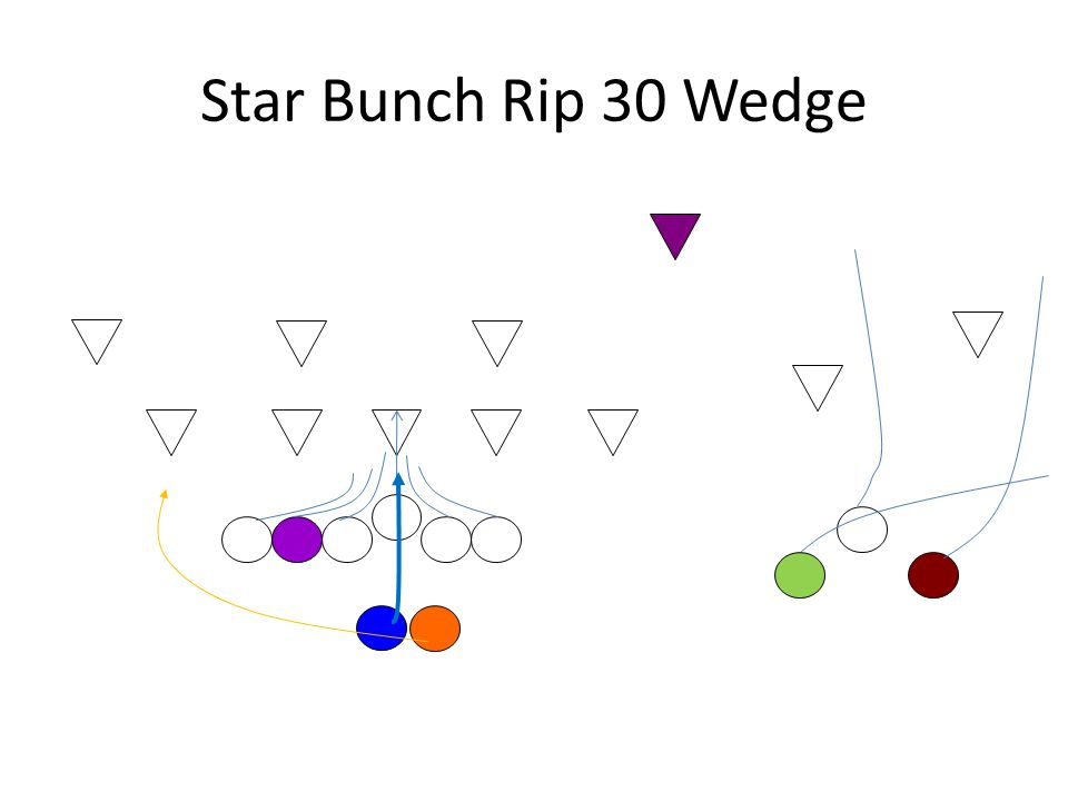 Star Bunch Rip 30 Wedge