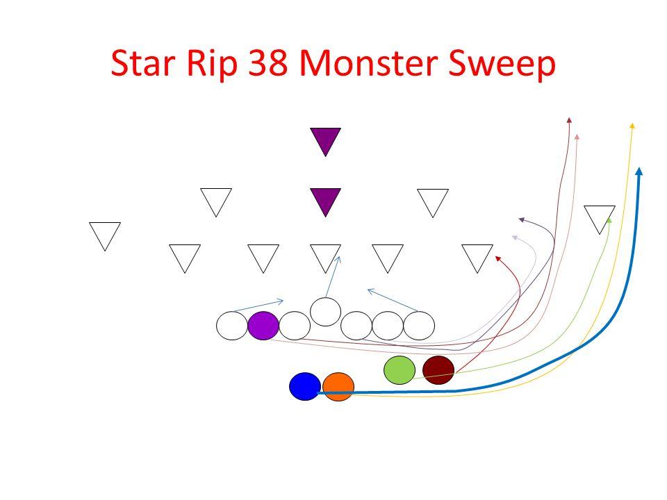 Star Rip 38 Monster Sweep