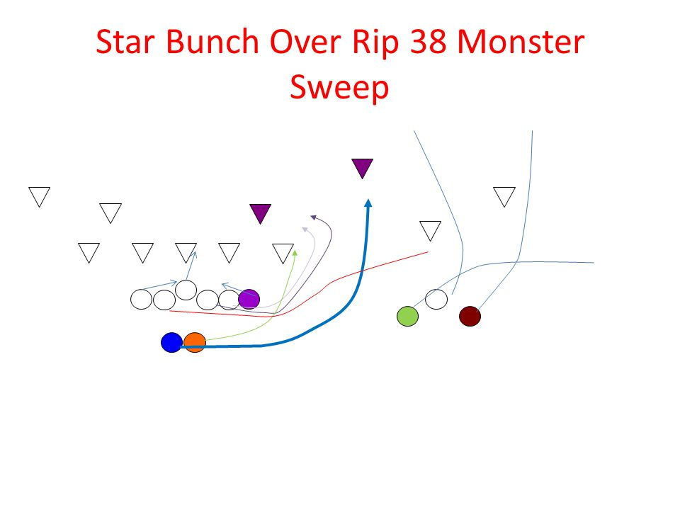 Star Bunch Over Rip 38 Monster Sweep