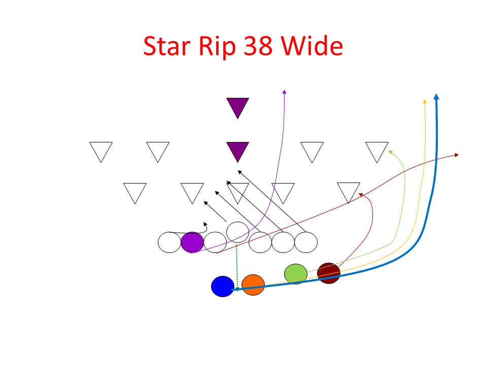 Star Rip 38 Wide