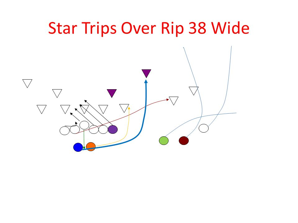 Star Trips Over Rip 38 Wide