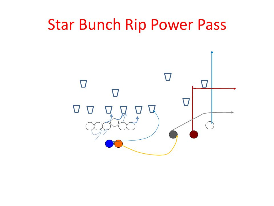 Star Bunch Rip Power Pass