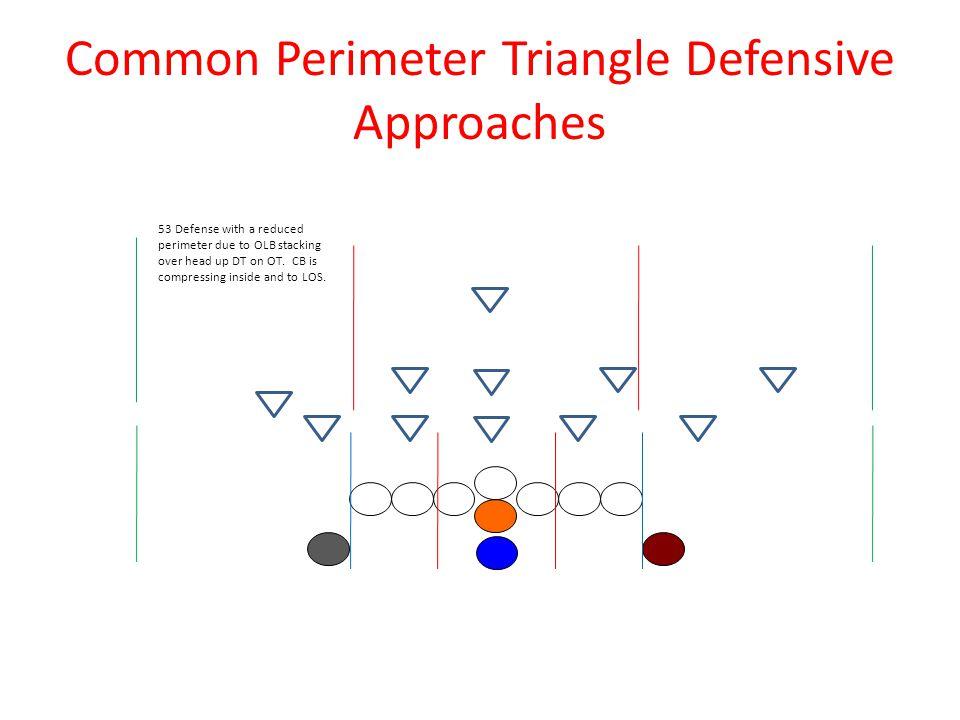 Common Perimeter Triangle Defensive Approaches