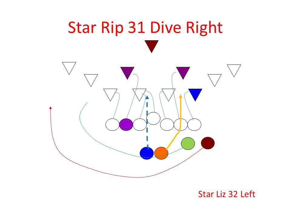 Star Rip 31 Dive Right Star Liz 32 Left