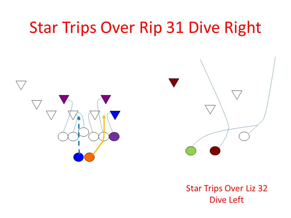Star Trips Over Rip 31 Dive Right