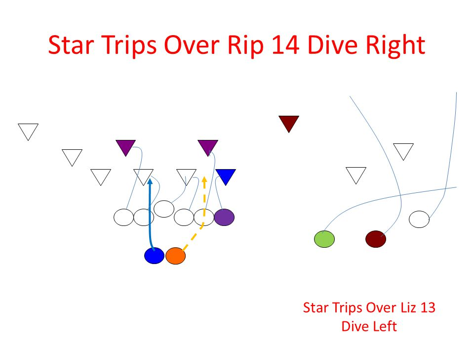 Star Trips Over Rip 14 Dive Right