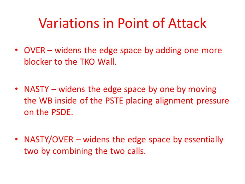 Variations in Point of Attack