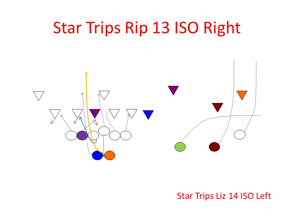 Star Trips Rip 13 ISO Right