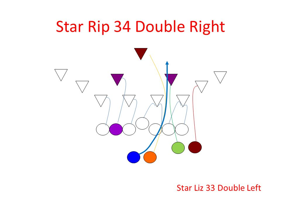 Star Rip 34 Double Right Star Liz 33 Double Left
