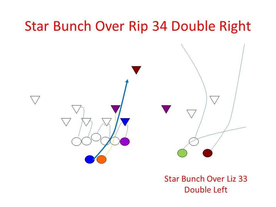 Star Bunch Over Rip 34 Double Right