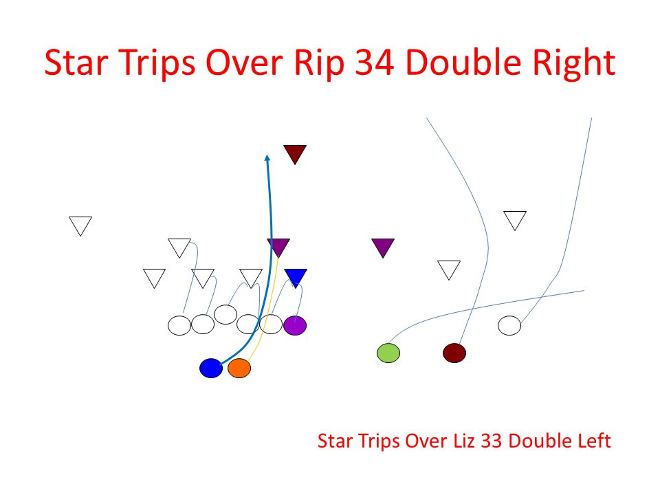 Star Trips Over Rip 34 Double Right