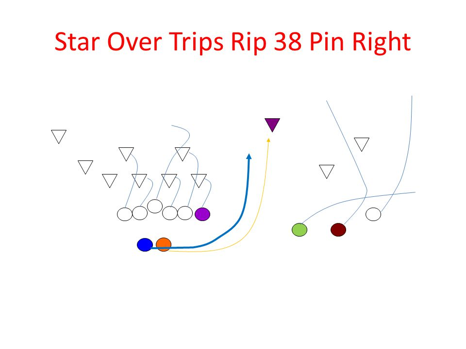 Star Over Trips Rip 38 Pin Right