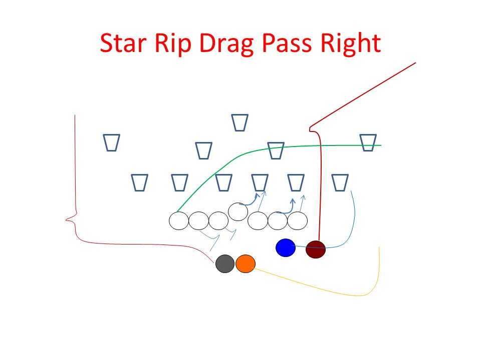 Star Rip Drag Pass Right