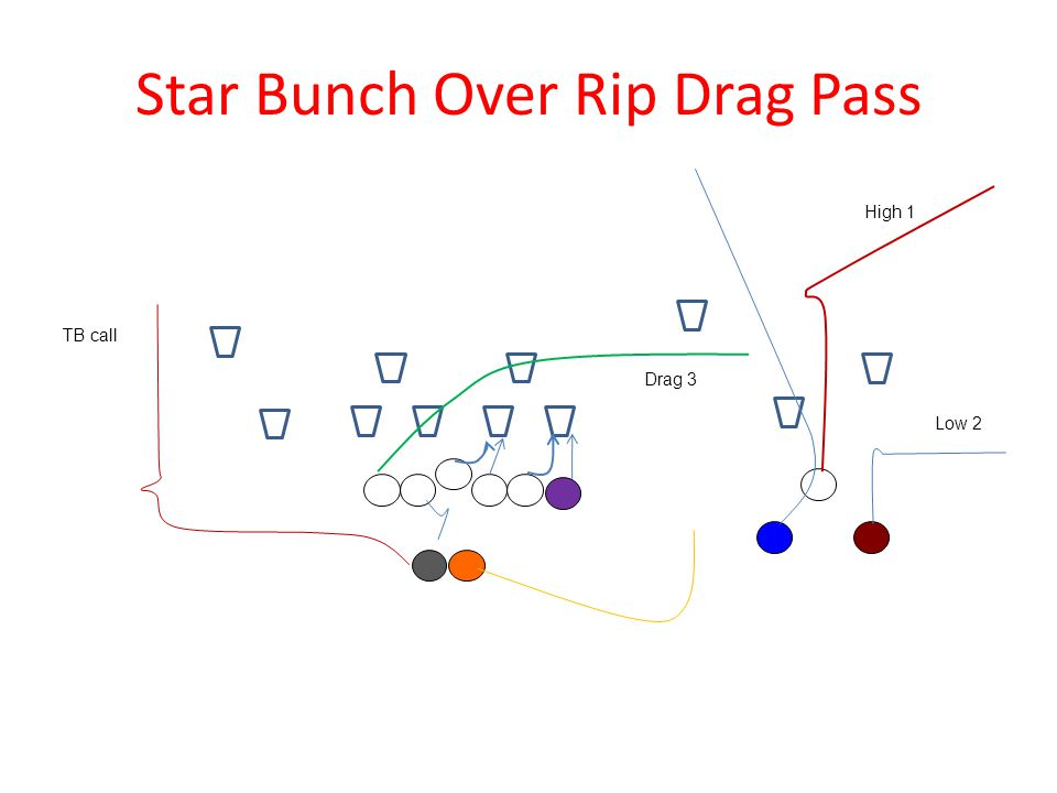 Star Bunch Over Rip Drag Pass