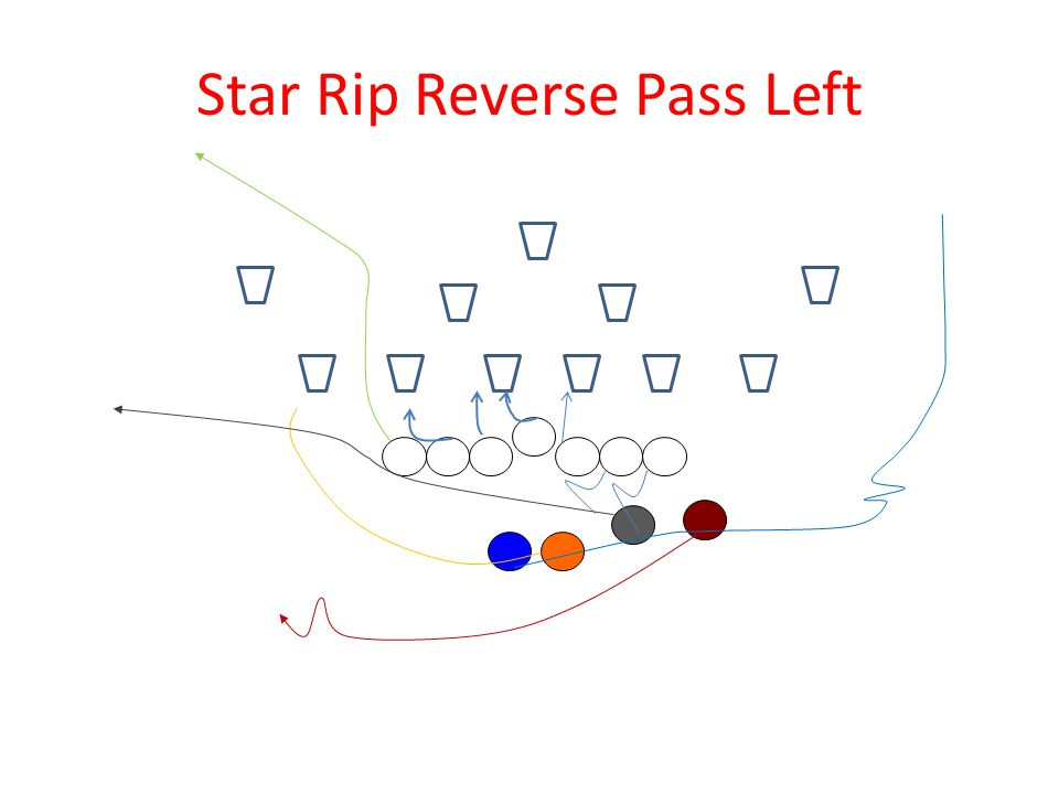 Star Rip Reverse Pass Left