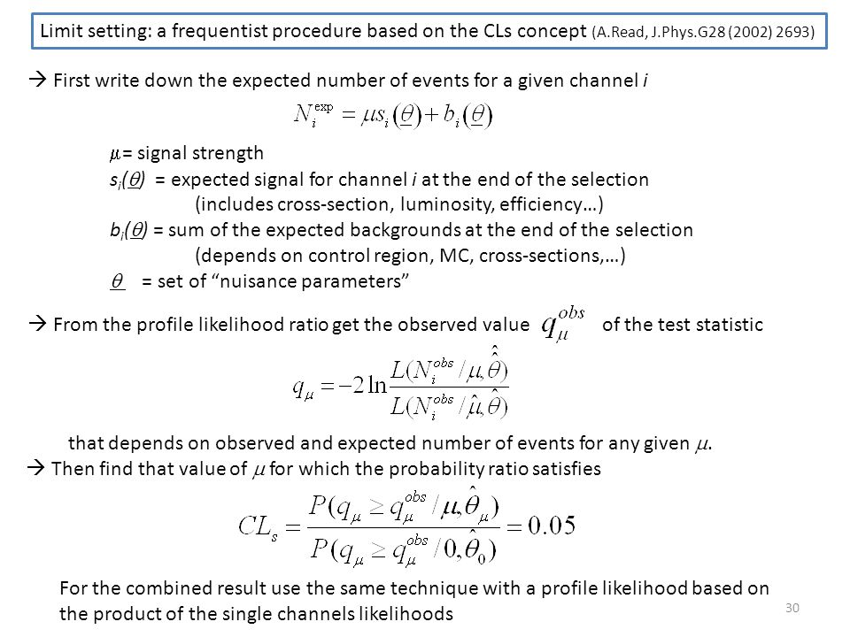 Limit setting: a frequentist procedure based on the CLs concept (A