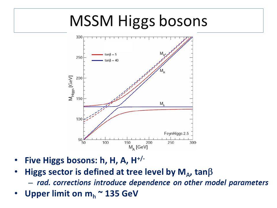 MSSM Higgs bosons Five Higgs bosons: h, H, A, H+/-