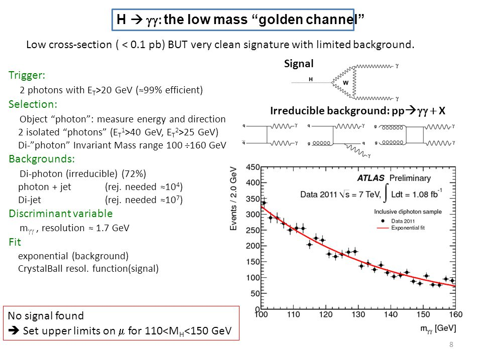 H  gg: the low mass golden channel