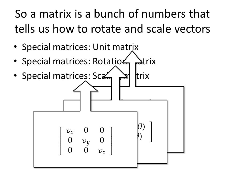So a matrix is a bunch of numbers that tells us how to rotate and scale vectors