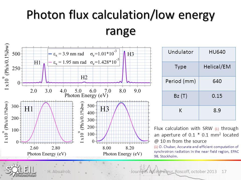 Photon flux calculation/low energy range