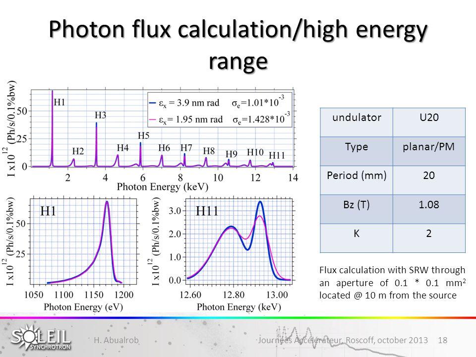 Photon flux calculation/high energy range