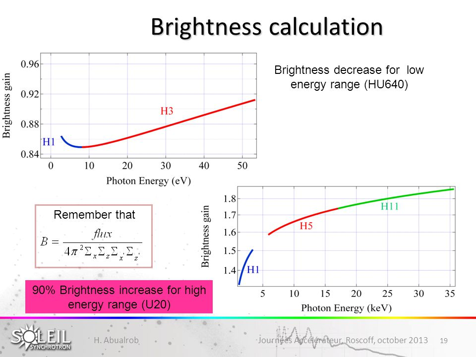 Brightness calculation