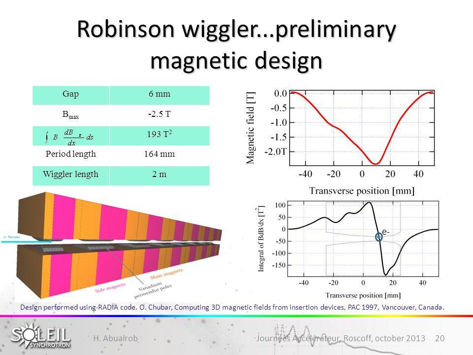 Robinson wiggler...preliminary magnetic design
