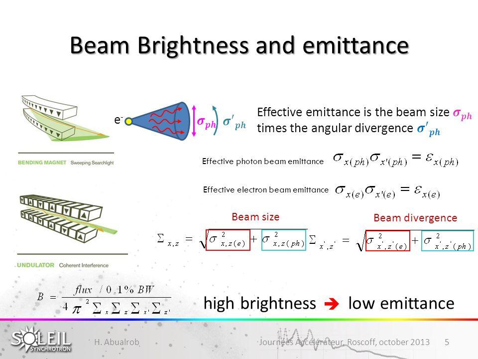 Beam Brightness and emittance
