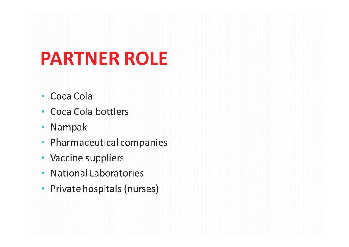 PARTNER ROLE Coca Cola Coca Cola bottlers Nampak