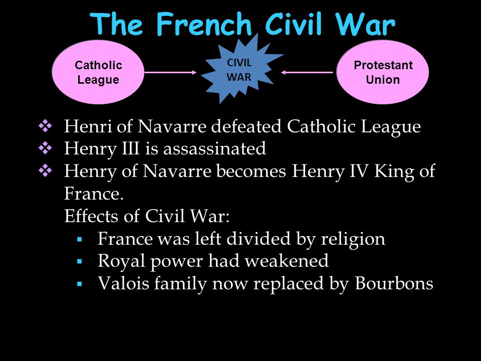 The French Civil War Henri of Navarre defeated Catholic League