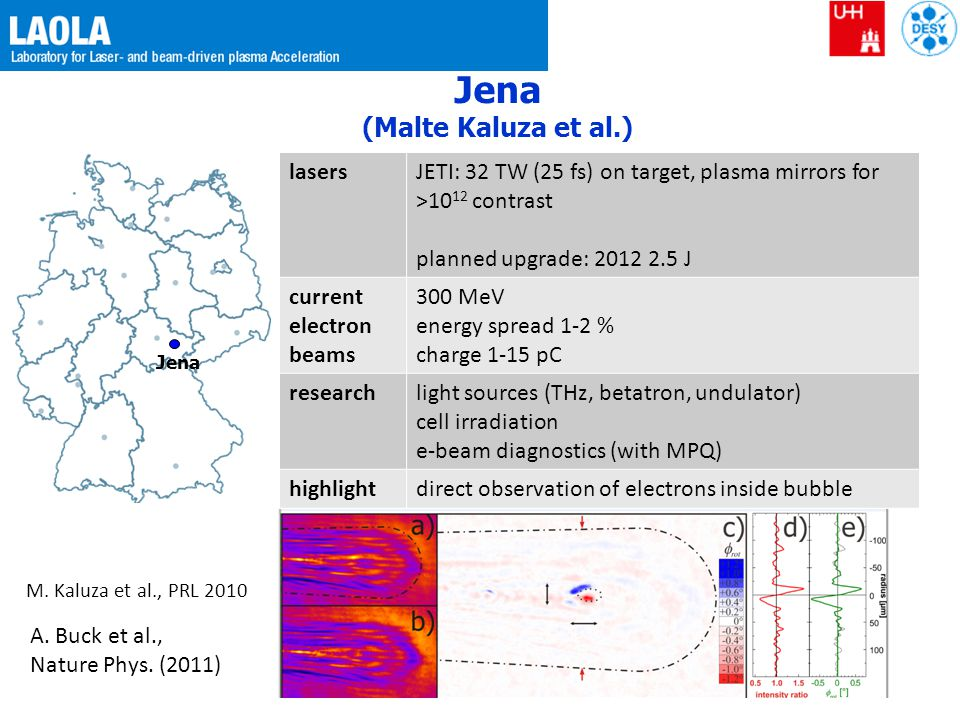 Jena (Malte Kaluza et al.)