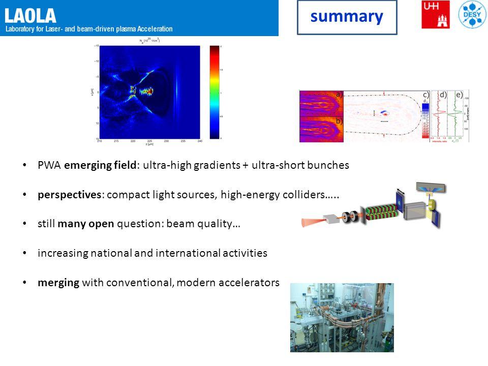 summary PWA emerging field: ultra-high gradients + ultra-short bunches