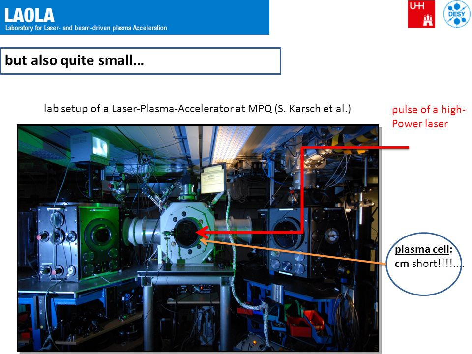but also quite small… lab setup of a Laser-Plasma-Accelerator at MPQ (S. Karsch et al.) pulse of a high-