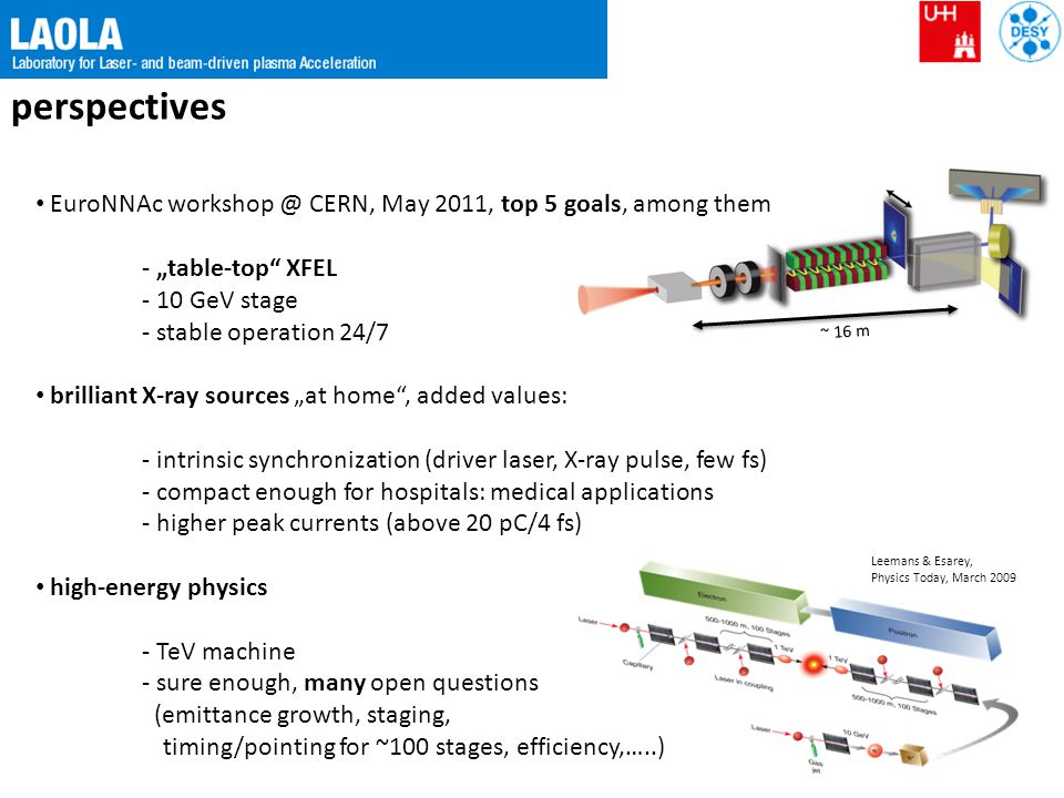 """perspectives EuroNNAc workshop @ CERN, May 2011, top 5 goals, among them. - """"table-top XFEL. - 10 GeV stage."""