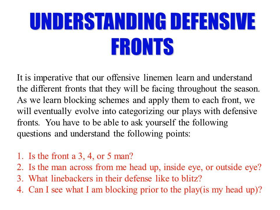 UNDERSTANDING DEFENSIVE FRONTS