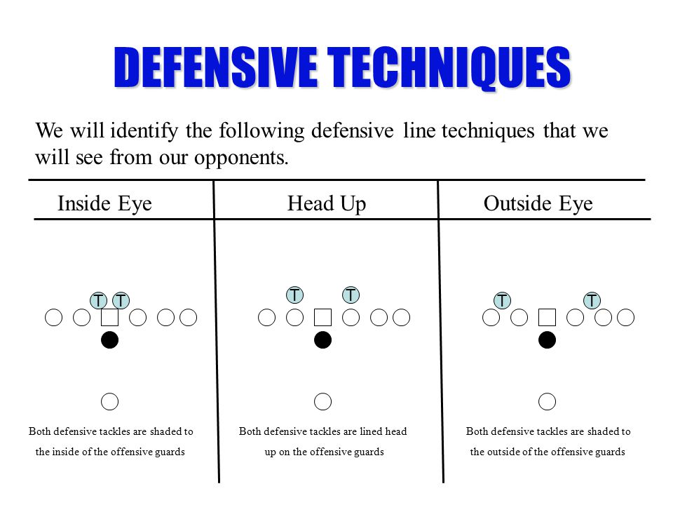 DEFENSIVE TECHNIQUES We will identify the following defensive line techniques that we will see from our opponents.