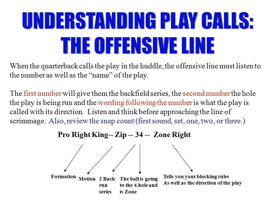 UNDERSTANDING PLAY CALLS: