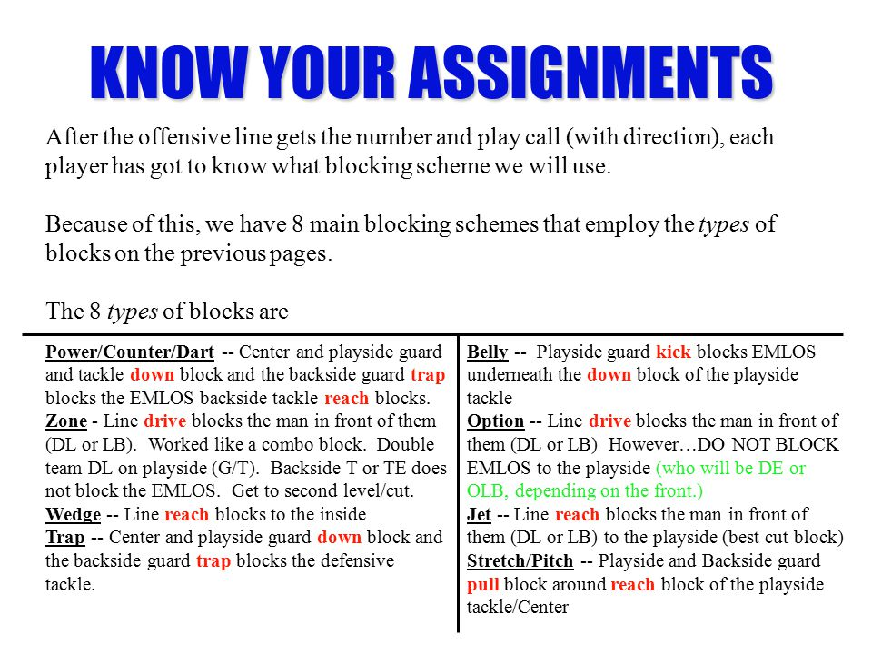 KNOW YOUR ASSIGNMENTS