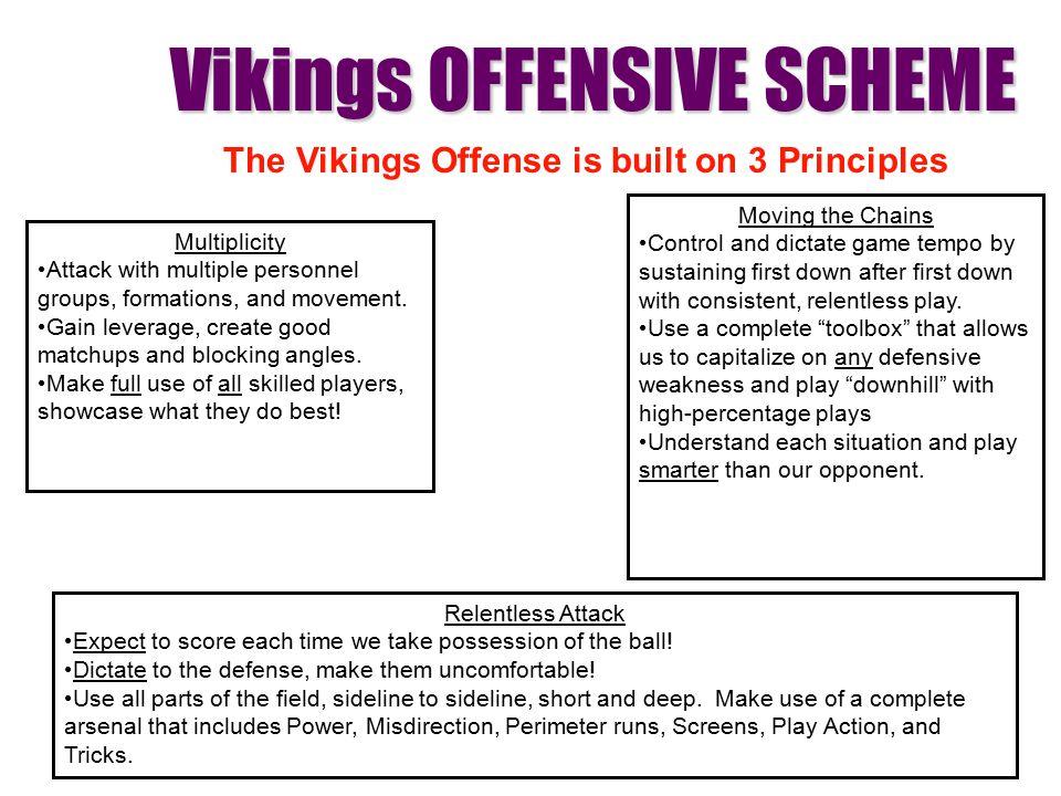 Vikings OFFENSIVE SCHEME