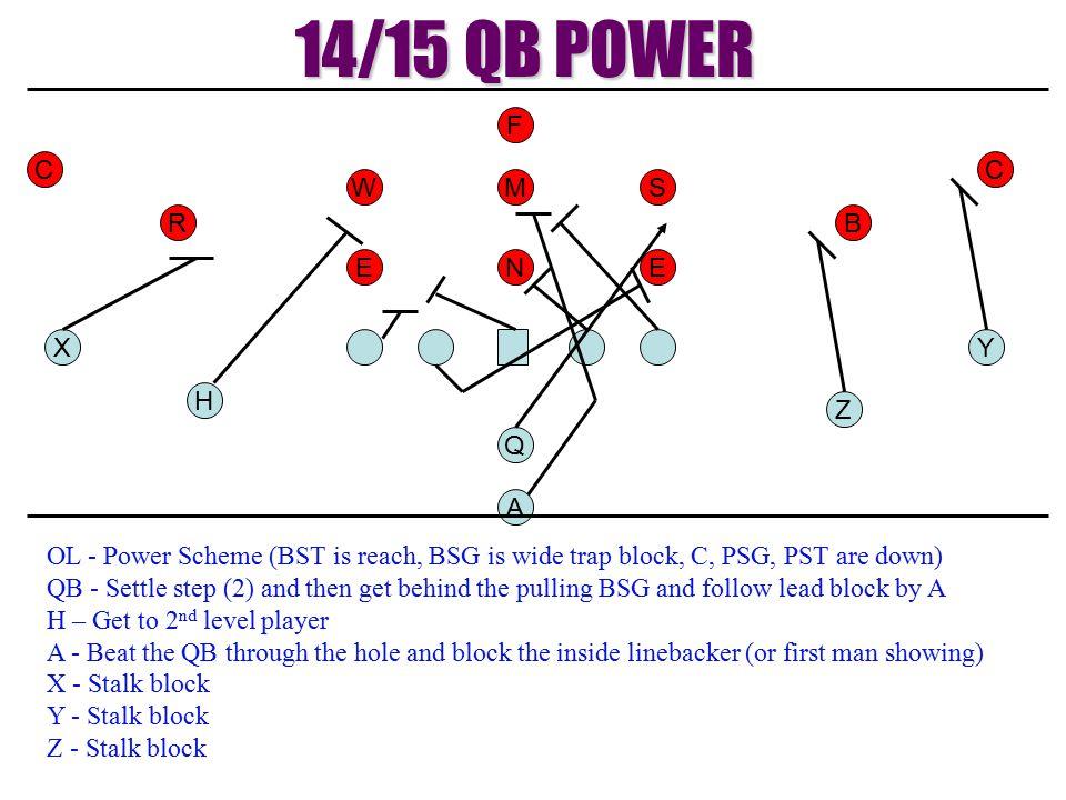 14/15 QB POWER F C C W M S R B E N E X Y H Z Q A